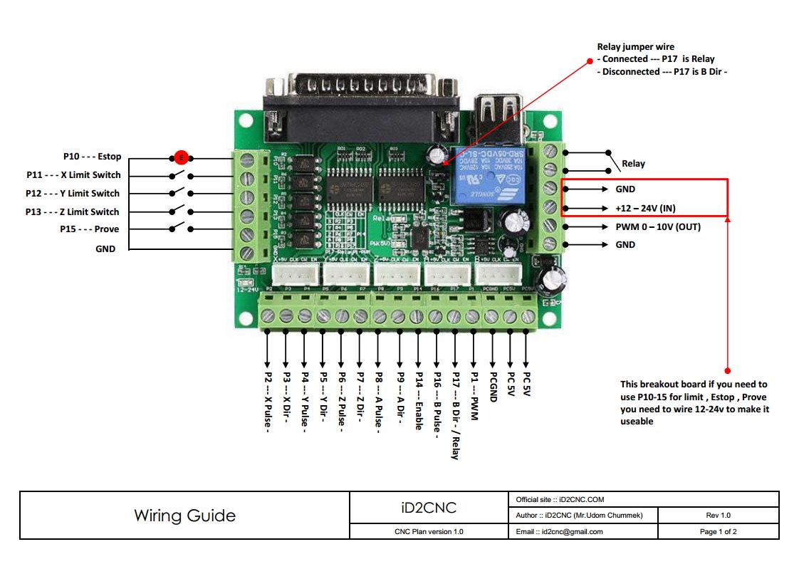 Surprising Cnc Wiring Diagram Breakout Wiring Diagram M6 Wiring Database Hyediarchgelartorg