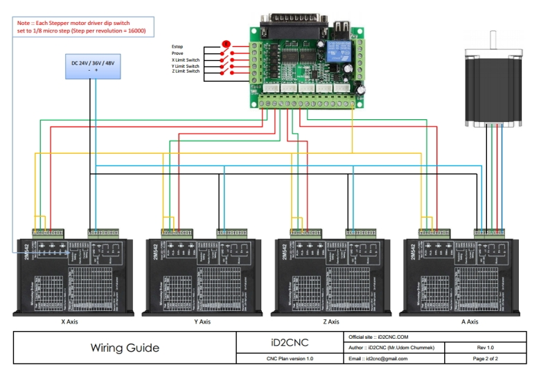 Id2cnc Ss V 1 0 Aluminum Cnc Design And Build