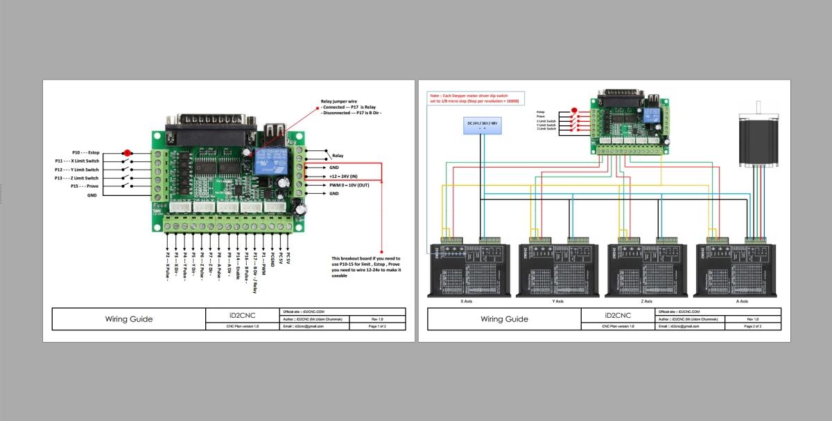 Wiring Diagram  U2013 Id2cnc