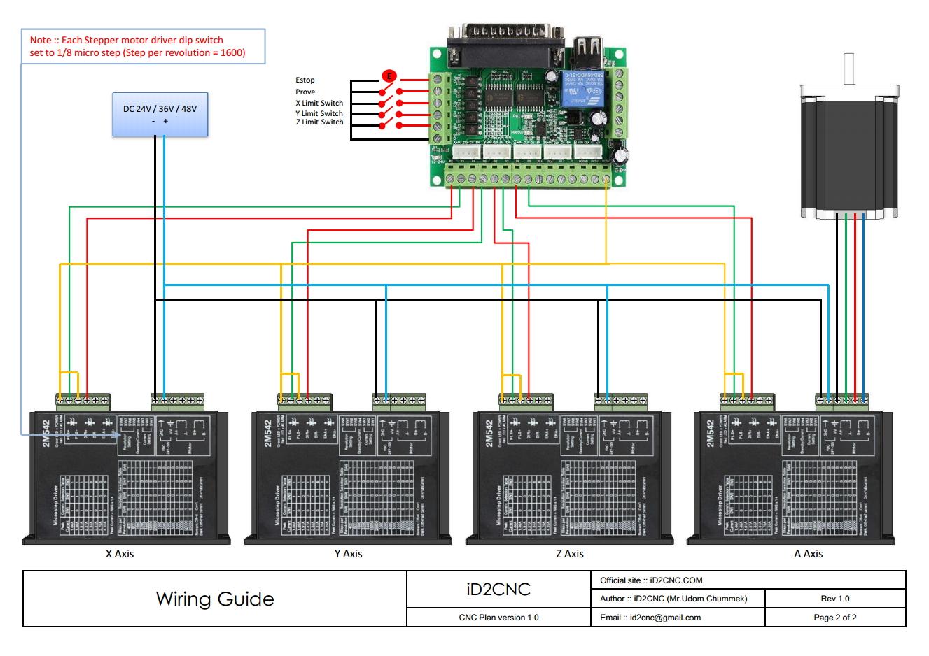 Mach3 Cnc Wiring Diagram - Wiring Diagram Perfomance on